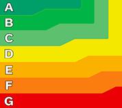 Diagnostic Performances Énergétiques (DPE) : 28